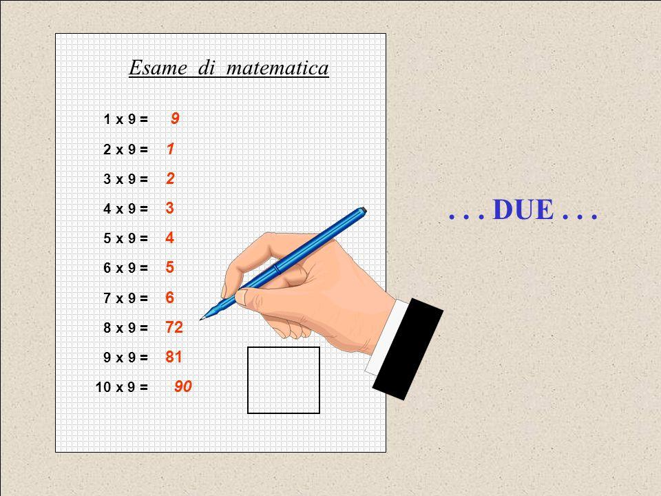 1 x 9 = 9 2 x 9 = 1 3 x 9 = 2 4 x 9 = 3 5 x 9 = 4 6 x 9 = 5 7 x 9 = 6 8 x 9 = 72 9 x 9 = 81 10 x 9 = 90 Esame di matematica... DUE...