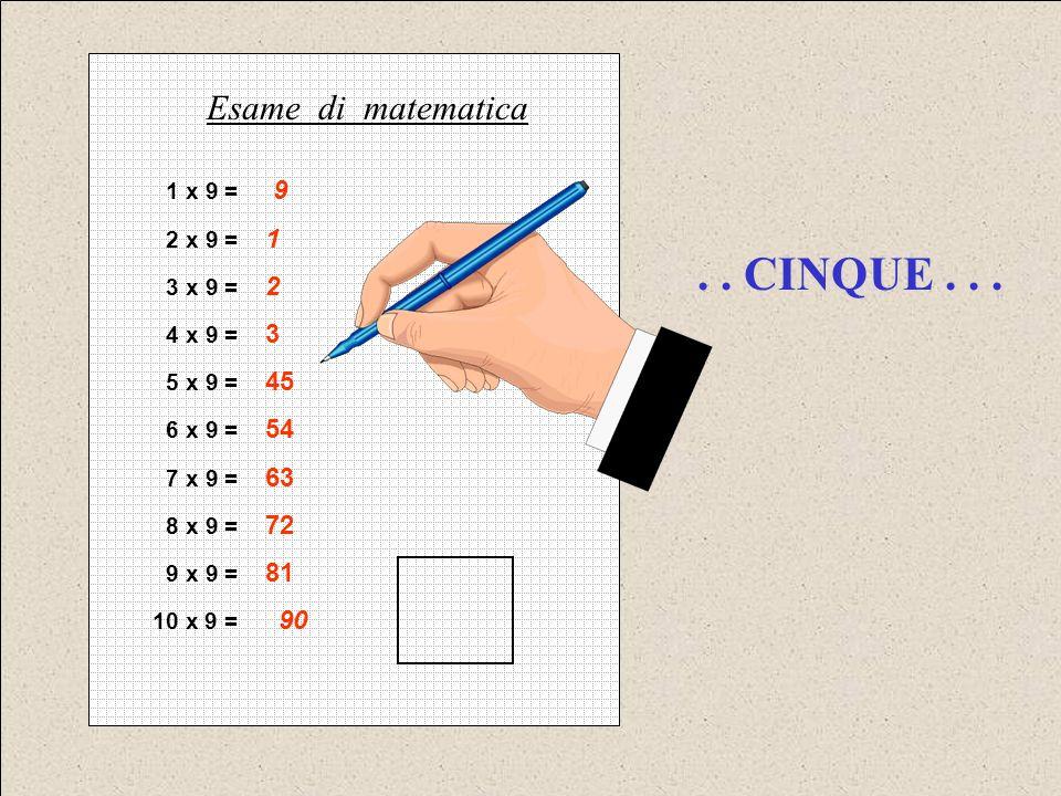 1 x 9 = 9 2 x 9 = 1 3 x 9 = 2 4 x 9 = 3 5 x 9 = 45 6 x 9 = 54 7 x 9 = 63 8 x 9 = 72 9 x 9 = 81 10 x 9 = 90 Esame di matematica.. CINQUE...
