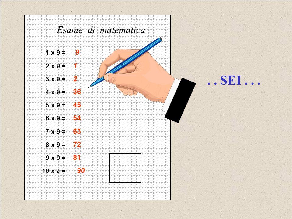 1 x 9 = 9 2 x 9 = 1 3 x 9 = 2 4 x 9 = 36 5 x 9 = 45 6 x 9 = 54 7 x 9 = 63 8 x 9 = 72 9 x 9 = 81 10 x 9 = 90 Esame di matematica.. SEI...