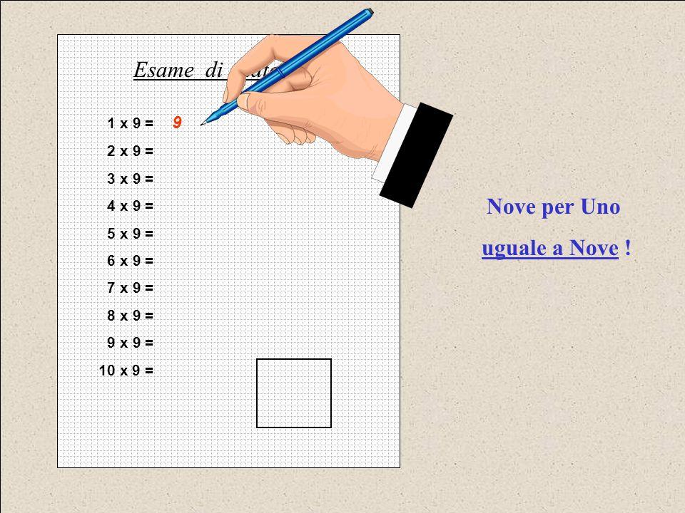 1 x 9 = 9 2 x 9 = 3 x 9 = 4 x 9 = 5 x 9 = 6 x 9 = 7 x 9 = 8 x 9 = 9 x 9 = 10 x 9 = Esame di matematica Nove per Uno uguale a Nove !