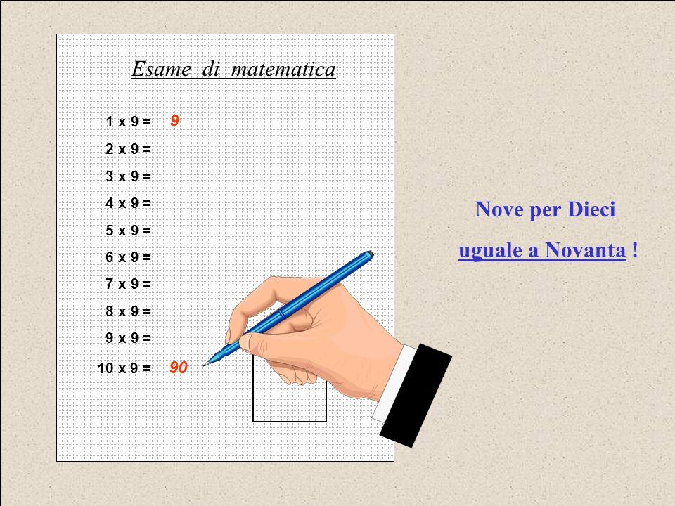 1 x 9 = 9 2 x 9 = 3 x 9 = 4 x 9 = 5 x 9 = 6 x 9 = 7 x 9 = 8 x 9 = 9 x 9 = 10 x 9 = 90 Esame di matematica Nove per Dieci uguale a Novanta !