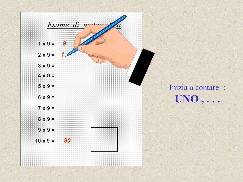 1 x 9 = 9 2 x 9 = 1 3 x 9 = 4 x 9 = 5 x 9 = 6 x 9 = 7 x 9 = 8 x 9 = 9 x 9 = 10 x 9 = 90 Esame di matematica Inizia a contare : UNO,...