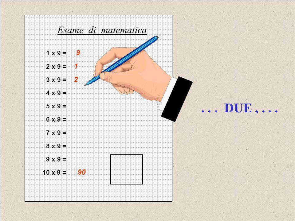1 x 9 = 9 2 x 9 = 1 3 x 9 = 2 4 x 9 = 5 x 9 = 6 x 9 = 7 x 9 = 8 x 9 = 9 x 9 = 10 x 9 = 90 Esame di matematica... DUE,...