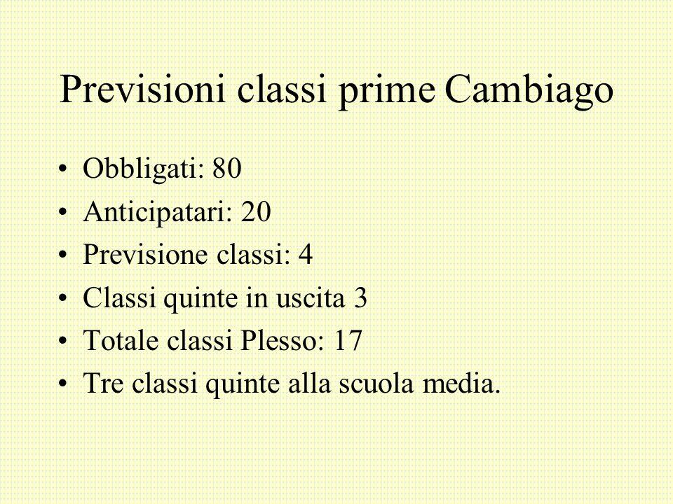 Previsioni classi prime Cambiago Obbligati: 80 Anticipatari: 20 Previsione classi: 4 Classi quinte in uscita 3 Totale classi Plesso: 17 Tre classi qui