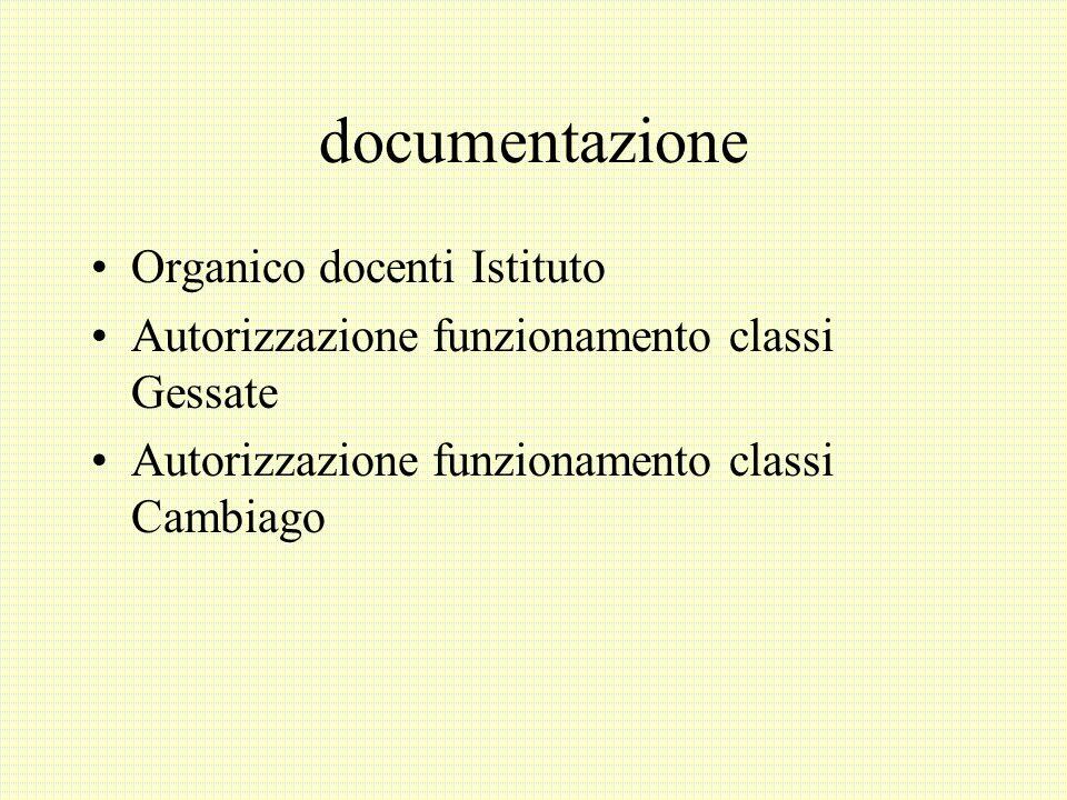 documentazione Organico docenti Istituto Autorizzazione funzionamento classi Gessate Autorizzazione funzionamento classi Cambiago