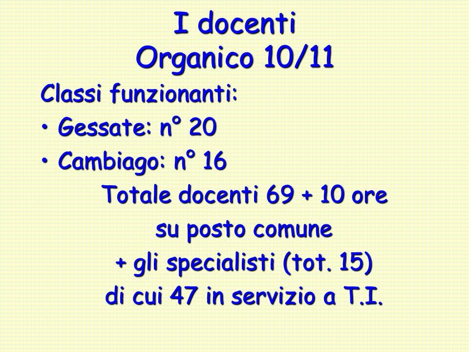 I docenti Organico 10/11 Classi funzionanti: Gessate: n° 20Gessate: n° 20 Cambiago: n° 16Cambiago: n° 16 Totale docenti 69 + 10 ore su posto comune +