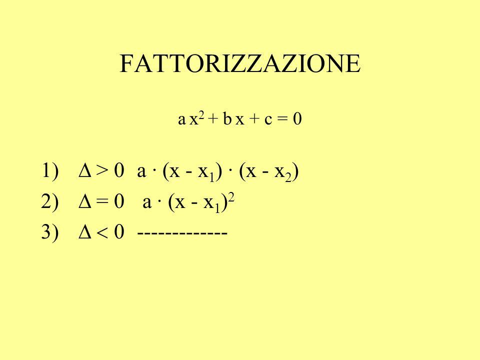 ESERCIZI Determinare i due numeri la cui somma sia s = - 4 ed il cui prodotto sia p = - 5: x²-(-4)x+(-5)=0