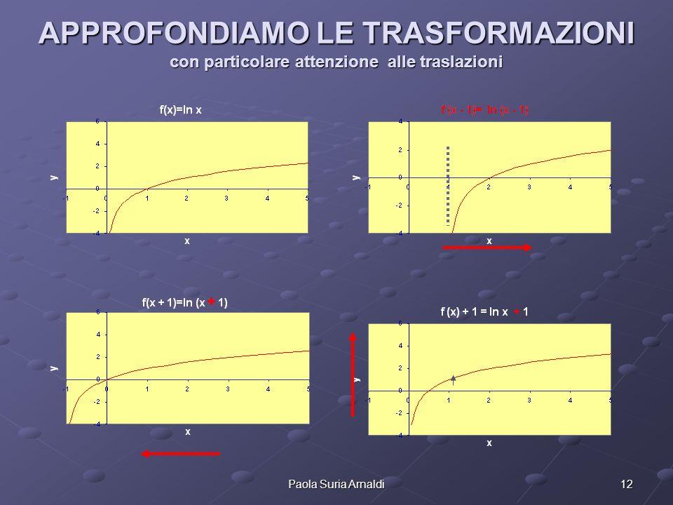 12Paola Suria Arnaldi APPROFONDIAMO LE TRASFORMAZIONI con particolare attenzione alle traslazioni