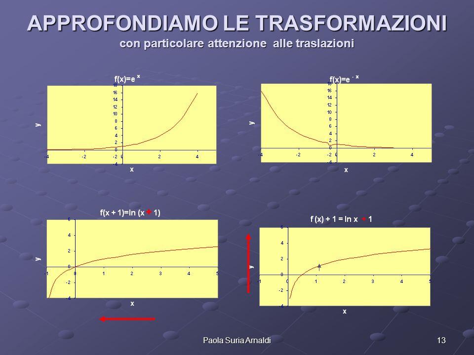 13Paola Suria Arnaldi APPROFONDIAMO LE TRASFORMAZIONI con particolare attenzione alle traslazioni