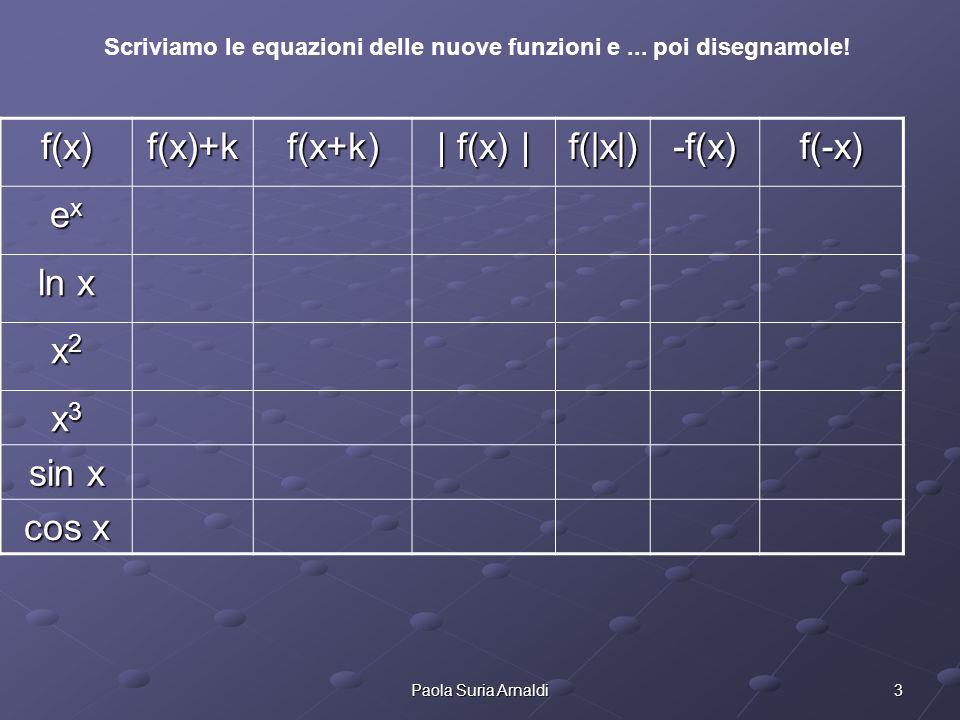 3Paola Suria Arnaldi f(x)f(x)+kf(x+k) | f(x) | f(|x|)-f(x)f(-x) exexexex ln x x2x2x2x2 x3x3x3x3 sin x cos x Scriviamo le equazioni delle nuove funzion