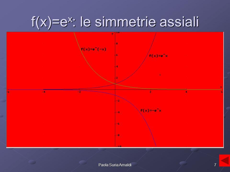 7Paola Suria Arnaldi f(x)=e x : le simmetrie assiali