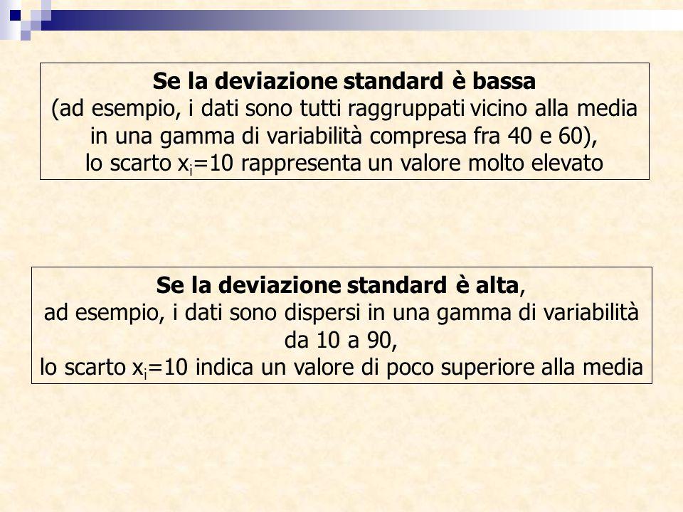 Se la deviazione standard è bassa (ad esempio, i dati sono tutti raggruppati vicino alla media in una gamma di variabilità compresa fra 40 e 60), lo s