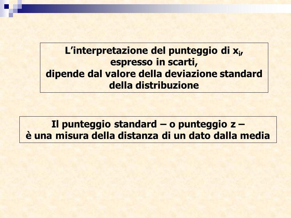 Linterpretazione del punteggio di x i, espresso in scarti, dipende dal valore della deviazione standard della distribuzione Il punteggio standard – o