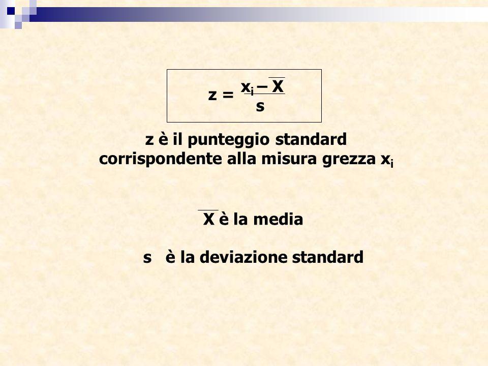 x i – X s z = z è il punteggio standard corrispondente alla misura grezza x i X è la media s è la deviazione standard