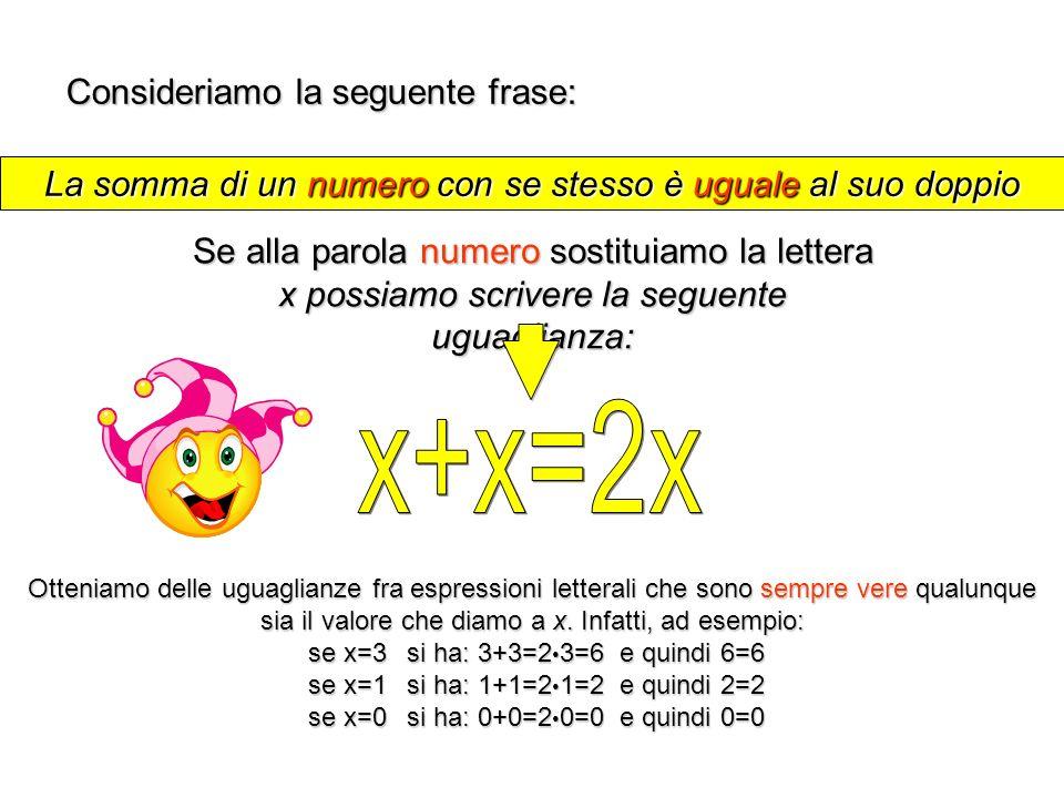La somma di un numero con se stesso è uguale al suo doppio Consideriamo la seguente frase: Se alla parola numero sostituiamo la lettera x possiamo scr