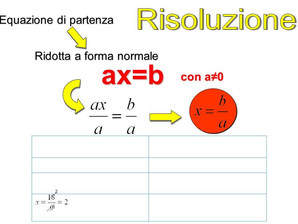 ax=b con a0 21 Ridotta a forma normale Equazione di partenza
