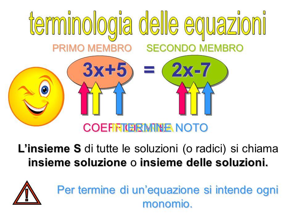 3x+5 = 2x-7 PRIMO MEMBRO SECONDO MEMBRO COEFFICIENTEINCOGNITA TERMINE NOTO Linsieme S insieme soluzione o insieme delle soluzioni. Linsieme S di tutte