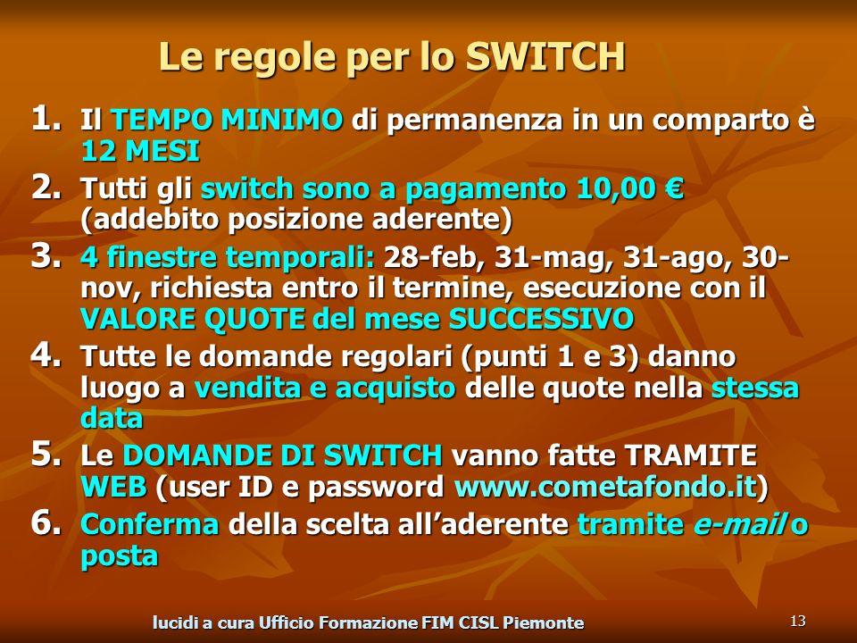 lucidi a cura Ufficio Formazione FIM CISL Piemonte 13 Le regole per lo SWITCH 1.