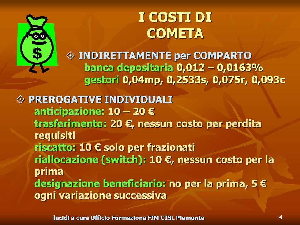 lucidi a cura Ufficio Formazione FIM CISL Piemonte 4 I COSTI DI COMETA INDIRETTAMENTE per COMPARTO INDIRETTAMENTE per COMPARTO banca depositaria 0,012 – 0,0163% gestori 0,04mp, 0,2533s, 0,075r, 0,093c PREROGATIVE INDIVIDUALI PREROGATIVE INDIVIDUALI anticipazione: 10 – 20 anticipazione: 10 – 20 trasferimento: 20, nessun costo per perdita requisiti riscatto: 10 solo per frazionati riallocazione (switch): 10, nessun costo per la prima designazione beneficiario: no per la prima, 5 ogni variazione successiva
