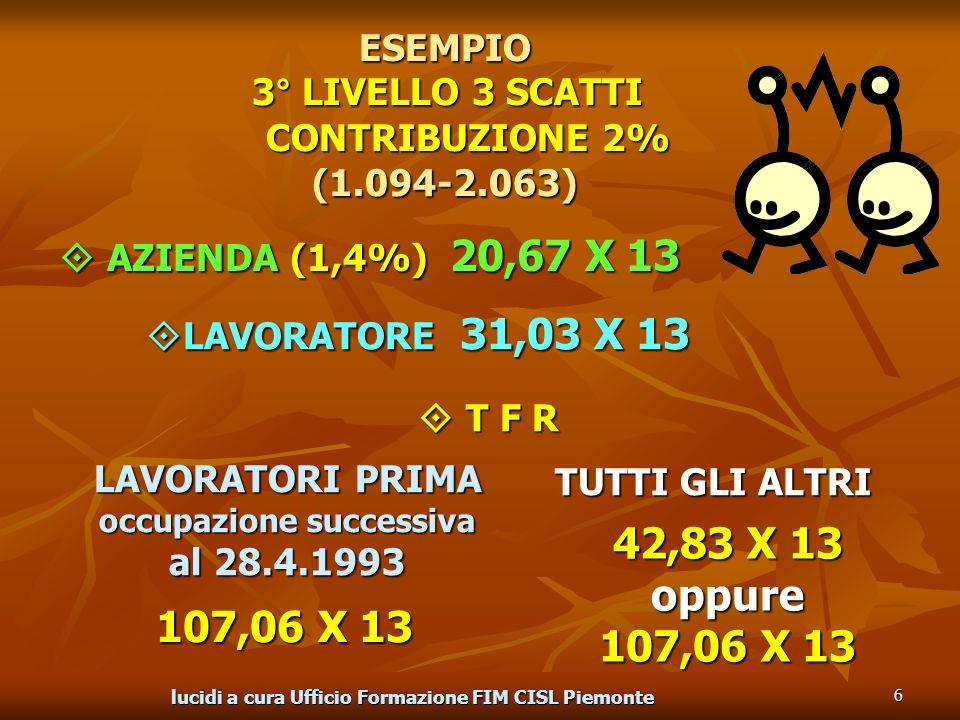 lucidi a cura Ufficio Formazione FIM CISL Piemonte 6 ESEMPIO 3° LIVELLO 3 SCATTI CONTRIBUZIONE 2% (1.094-2.063) LAVORATORI PRIMA occupazione successiva al 28.4.1993 TUTTI GLI ALTRI 107,06 X 13 42,83 X 13 oppure 107,06 X 13 AZIENDA (1,4%) 20,67 X 13 AZIENDA (1,4%) 20,67 X 13 LAVORATORE 31,03 X 13 LAVORATORE 31,03 X 13 T F R T F R