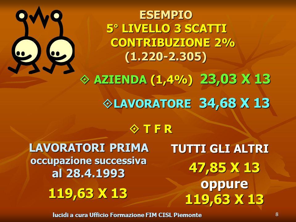 lucidi a cura Ufficio Formazione FIM CISL Piemonte 8 LAVORATORI PRIMA occupazione successiva al 28.4.1993 TUTTI GLI ALTRI 119,63 X 13 LAVORATORE 34,68 X 13 LAVORATORE 34,68 X 13 T F R T F R ESEMPIO 5° LIVELLO 3 SCATTI CONTRIBUZIONE 2% (1.220-2.305) 47,85 X 13 oppure 119,63 X 13 AZIENDA (1,4%) 23,03 X 13 AZIENDA (1,4%) 23,03 X 13