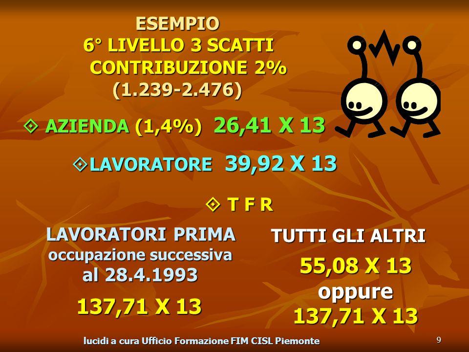 lucidi a cura Ufficio Formazione FIM CISL Piemonte 9 LAVORATORI PRIMA occupazione successiva al 28.4.1993 TUTTI GLI ALTRI 137,71 X 13 LAVORATORE 39,92 X 13 LAVORATORE 39,92 X 13 T F R T F R ESEMPIO 6° LIVELLO 3 SCATTI CONTRIBUZIONE 2% (1.239-2.476) 55,08 X 13 oppure 137,71 X 13 AZIENDA (1,4%) 26,41 X 13 AZIENDA (1,4%) 26,41 X 13