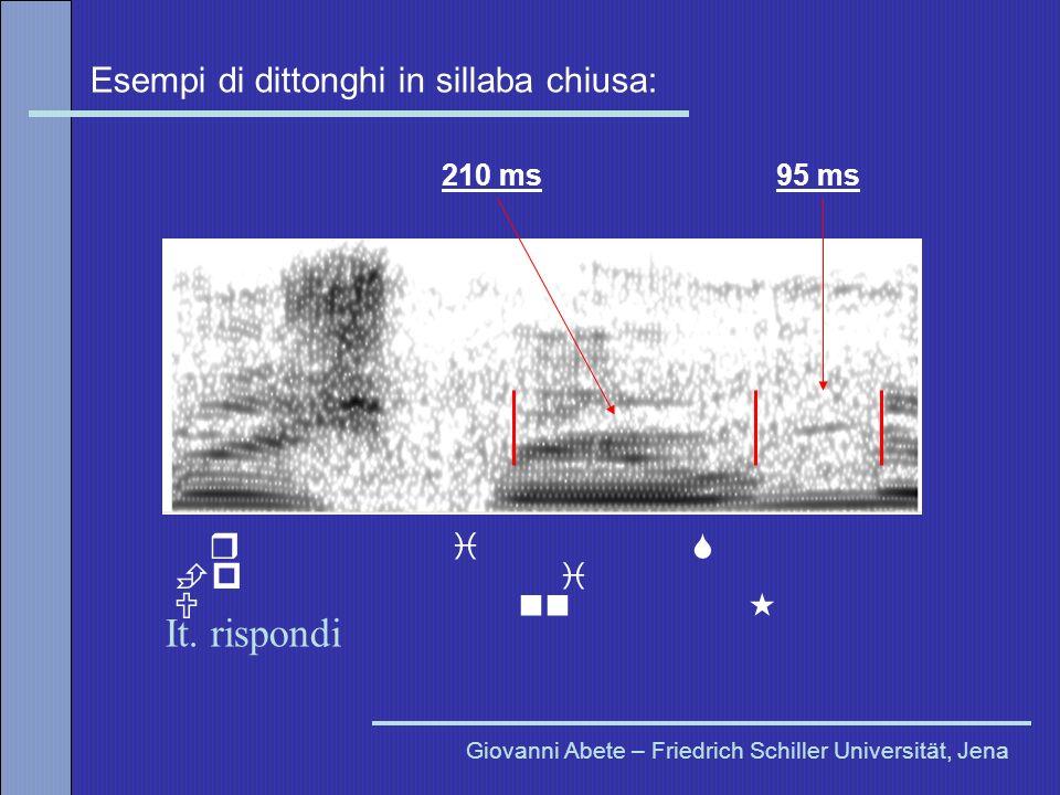 Esempi di dittonghi in sillaba chiusa: Giovanni Abete – Friedrich Schiller Universität, Jena It. rispondi r i S p i U nn 210 ms95 ms