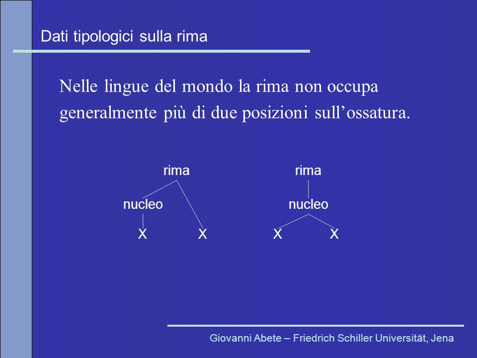 Dati tipologici sulla rima Giovanni Abete – Friedrich Schiller Universität, Jena Nelle lingue del mondo la rima non occupa generalmente più di due pos