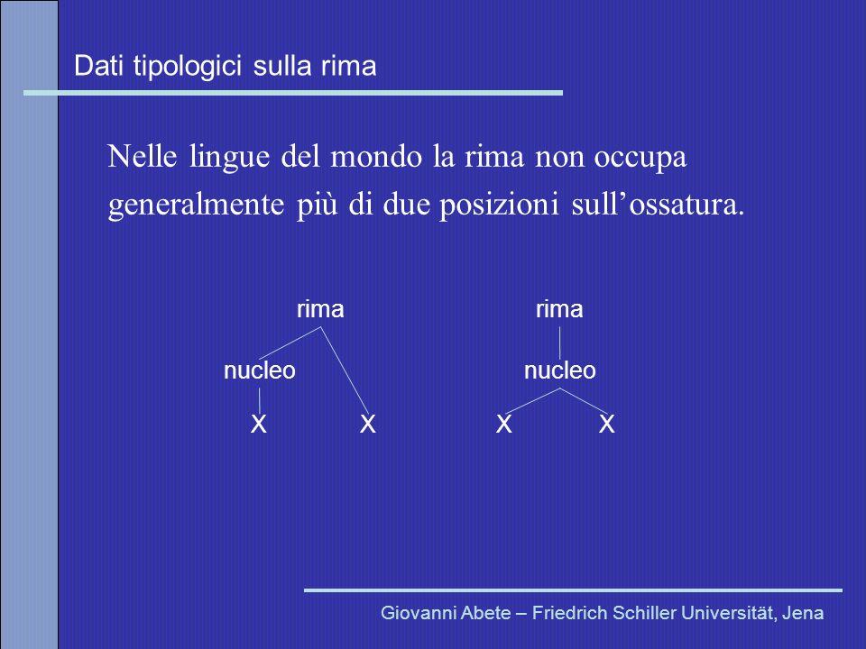 La reggenza in fonologia Giovanni Abete – Friedrich Schiller Universität, Jena Constituent structure and government in phonology (Kaye, Lowenstamm, Vergnaud 1990).