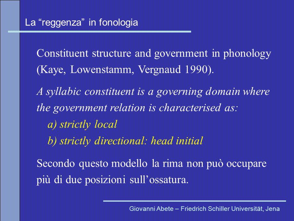 La reggenza in fonologia Giovanni Abete – Friedrich Schiller Universität, Jena Constituent structure and government in phonology (Kaye, Lowenstamm, Ve