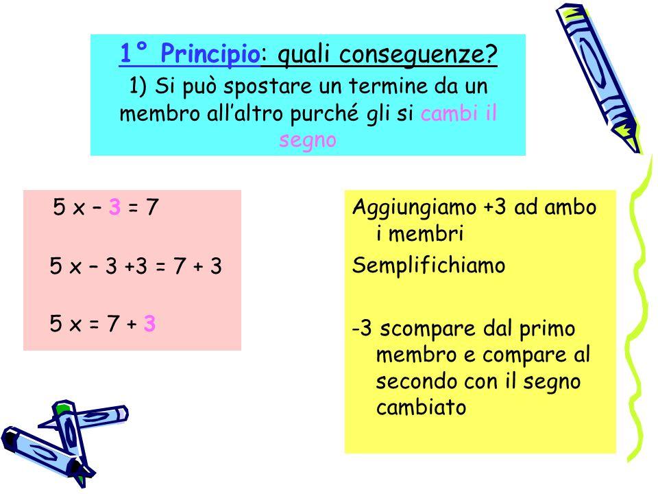 1° Principio: quali conseguenze? 1) Si può spostare un termine da un membro allaltro purché gli si cambi il segno 5 x – 3 = 7 5 x – 3 +3 = 7 + 3 5 x =