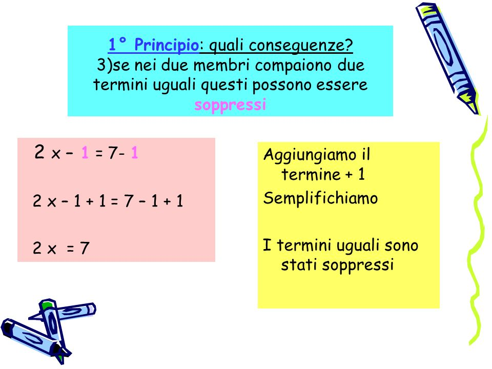 1° Principio: quali conseguenze? 3)se nei due membri compaiono due termini uguali questi possono essere soppressi 2 x – 1 = 7- 1 2 x – 1 + 1 = 7 – 1 +