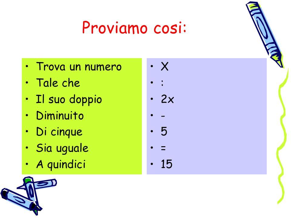 Proviamo cosi: Trova un numero Tale che Il suo doppio Diminuito Di cinque Sia uguale A quindici X : 2x - 5 = 15