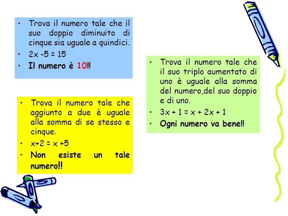 Trova il numero tale che il suo doppio diminuito di cinque sia uguale a quindici. 2x -5 = 15 Il numero è 10!! Trova il numero tale che aggiunto a due