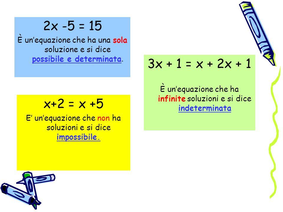 2x -5 = 15 È unequazione che ha una sola soluzione e si dice possibile e determinata. x+2 = x +5 E unequazione che non ha soluzioni e si dice impossib