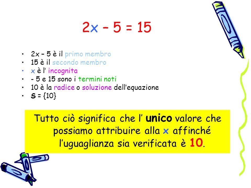 2x – 5 = 15 2x – 5 è il primo membro 15 è il secondo membro x è l incognita - 5 e 15 sono i termini noti 10 è la radice o soluzione dellequazione S =
