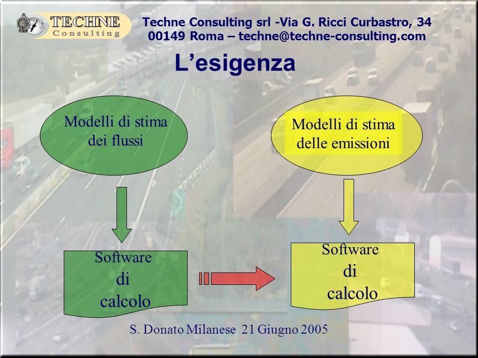 Techne Consulting srl -Via G. Ricci Curbastro, 34 00149 Roma – techne@techne-consulting.com S. Donato Milanese 21 Giugno 2005 Lesigenza Modelli di sti