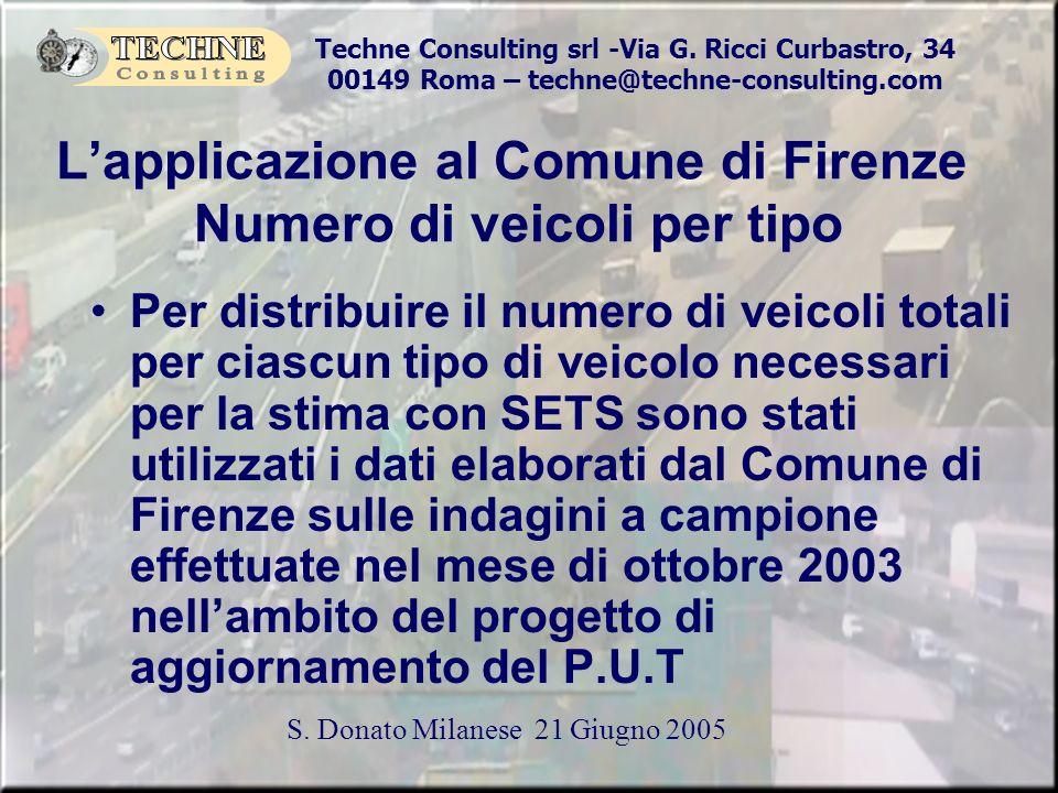 Techne Consulting srl -Via G. Ricci Curbastro, 34 00149 Roma – techne@techne-consulting.com S. Donato Milanese 21 Giugno 2005 Lapplicazione al Comune
