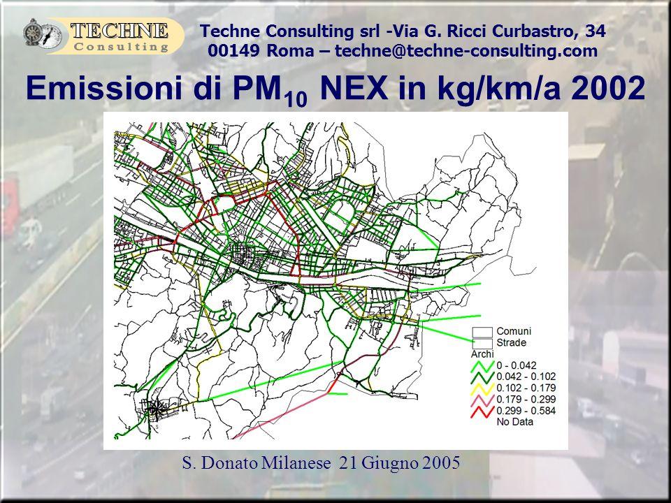 Techne Consulting srl -Via G. Ricci Curbastro, 34 00149 Roma – techne@techne-consulting.com S. Donato Milanese 21 Giugno 2005 Emissioni di PM 10 NEX i