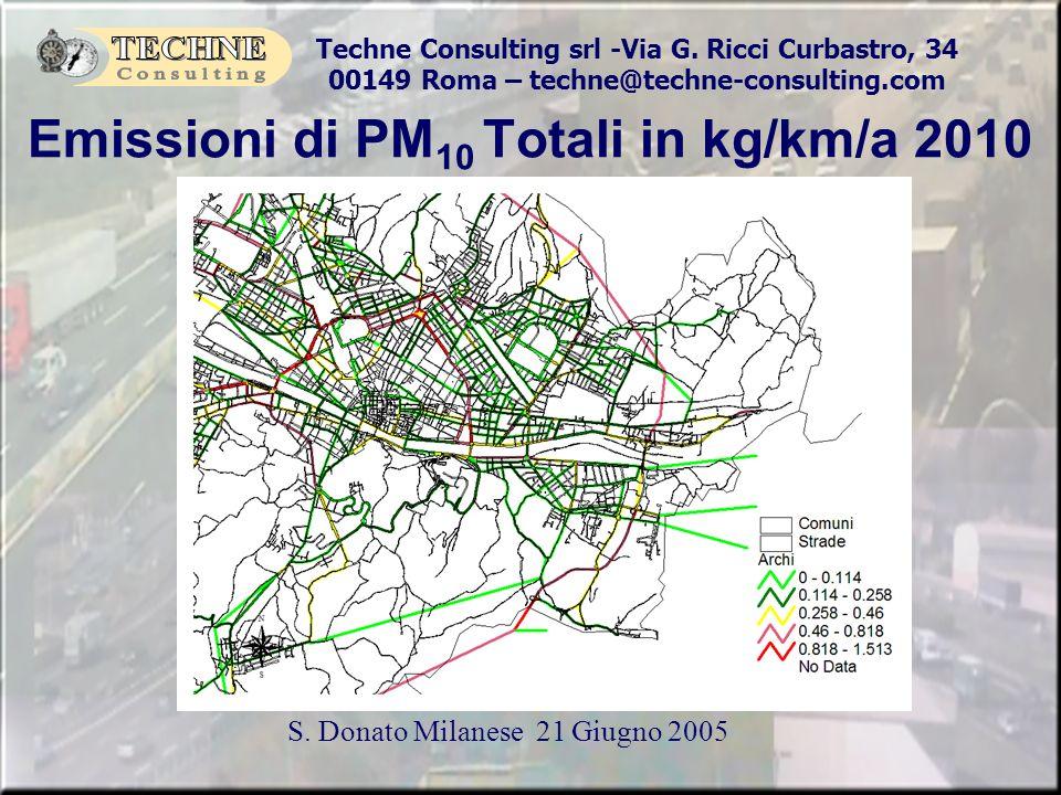 Techne Consulting srl -Via G. Ricci Curbastro, 34 00149 Roma – techne@techne-consulting.com S. Donato Milanese 21 Giugno 2005 Emissioni di PM 10 Total