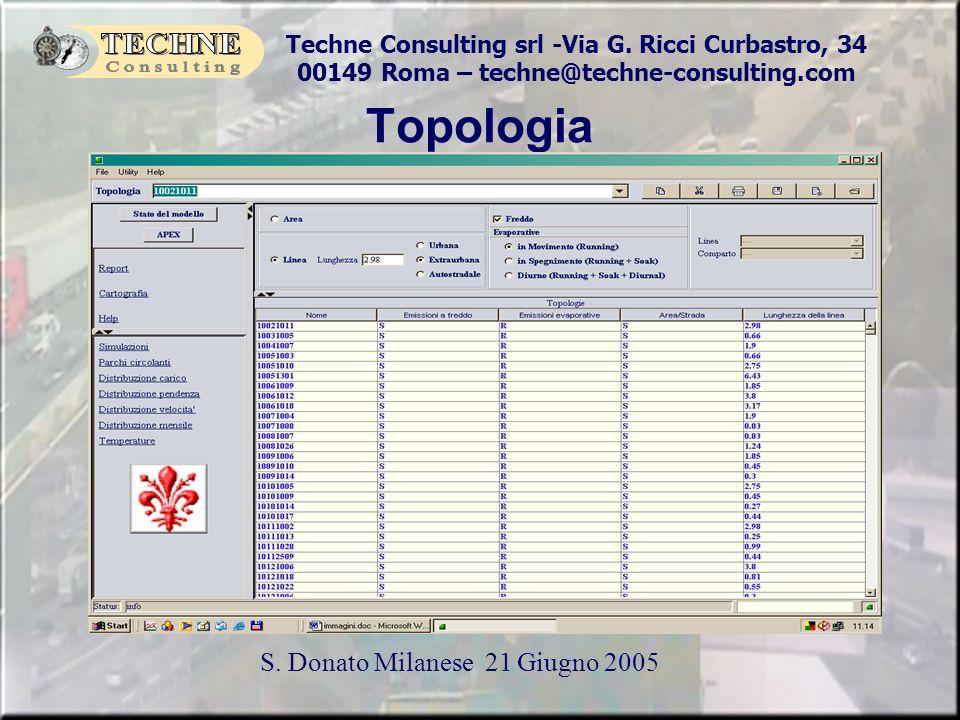 Techne Consulting srl -Via G. Ricci Curbastro, 34 00149 Roma – techne@techne-consulting.com S. Donato Milanese 21 Giugno 2005 Topologia