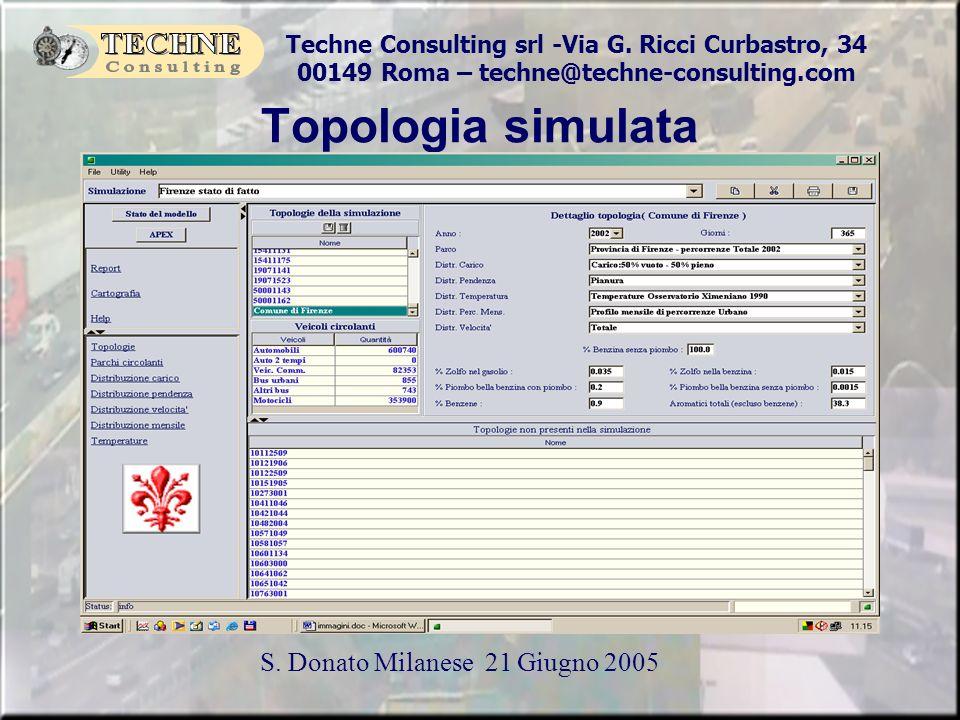 Techne Consulting srl -Via G. Ricci Curbastro, 34 00149 Roma – techne@techne-consulting.com S. Donato Milanese 21 Giugno 2005 Topologia simulata