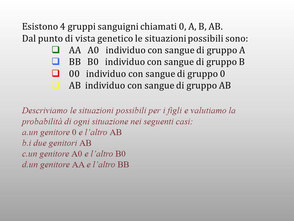 Esistono 4 gruppi sanguigni chiamati 0, A, B, AB. Dal punto di vista genetico le situazioni possibili sono: AA A0 individuo con sangue di gruppo A BB