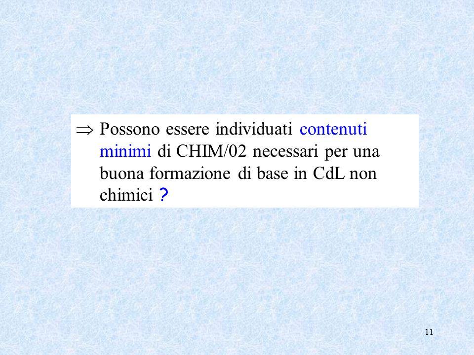 11 Possono essere individuati contenuti minimi di CHIM/02 necessari per una buona formazione di base in CdL non chimici ?