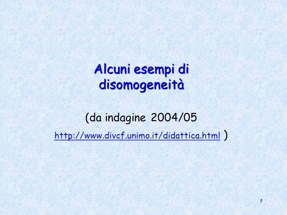 5 Alcuni esempi di disomogeneità (da indagine 2004/05 http://www.divcf.unimo.it/didattica.htmlhttp://www.divcf.unimo.it/didattica.html )