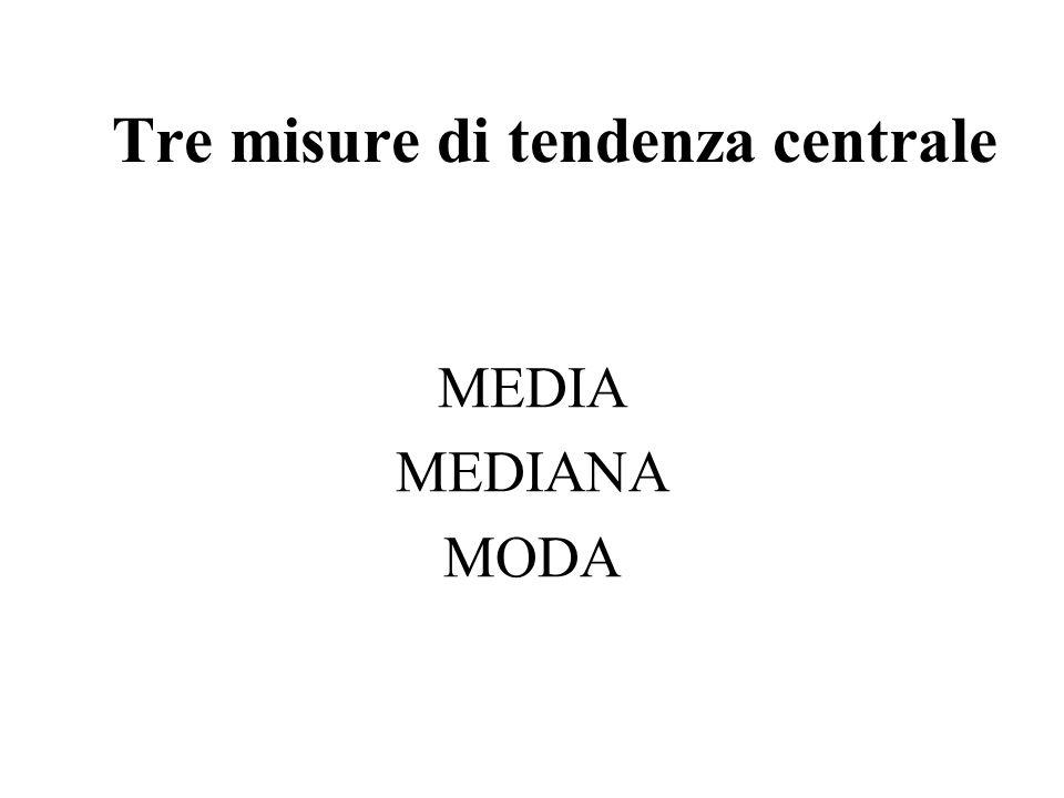 Media aritmetica ponderata per dati continui suddivisi in intervalli di classi.