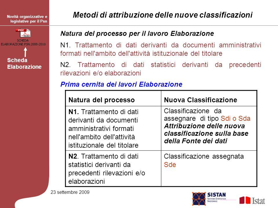 23 settembre 2009 Natura del processo per il lavoro Elaborazione N1.