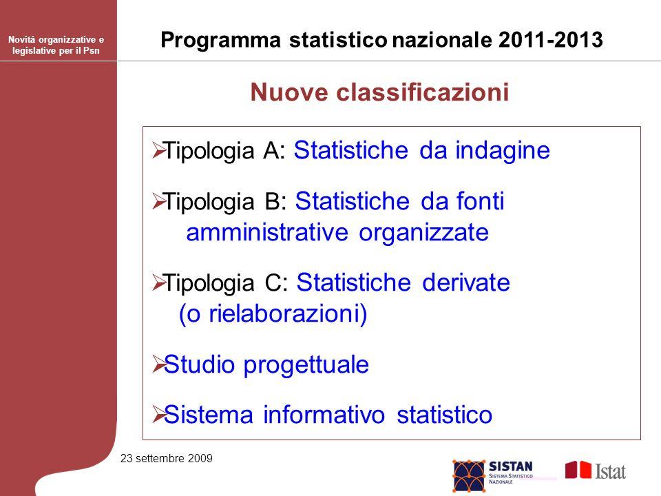 23 settembre 2009 In generale si è nella tipologia C quando la produzione di informazioni statistiche avviene a seguito del trattamento di dati statistici già disponibili derivanti da : precedenti rilevazioni, dalluso di archivi amministrativi altre statistiche derivate.