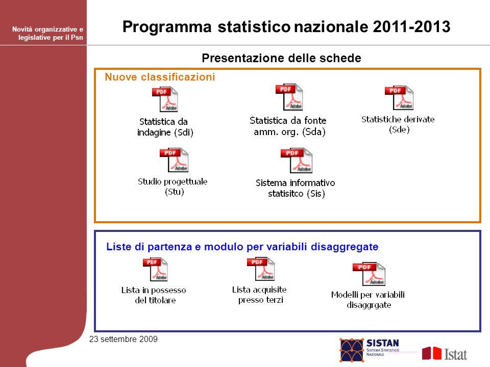 23 settembre 2009 Novità organizzative e legislative per il Psn Programma statistico nazionale 2011-2013 Presentazione delle schede Nuove classificazioni Liste di partenza e modulo per variabili disaggregate