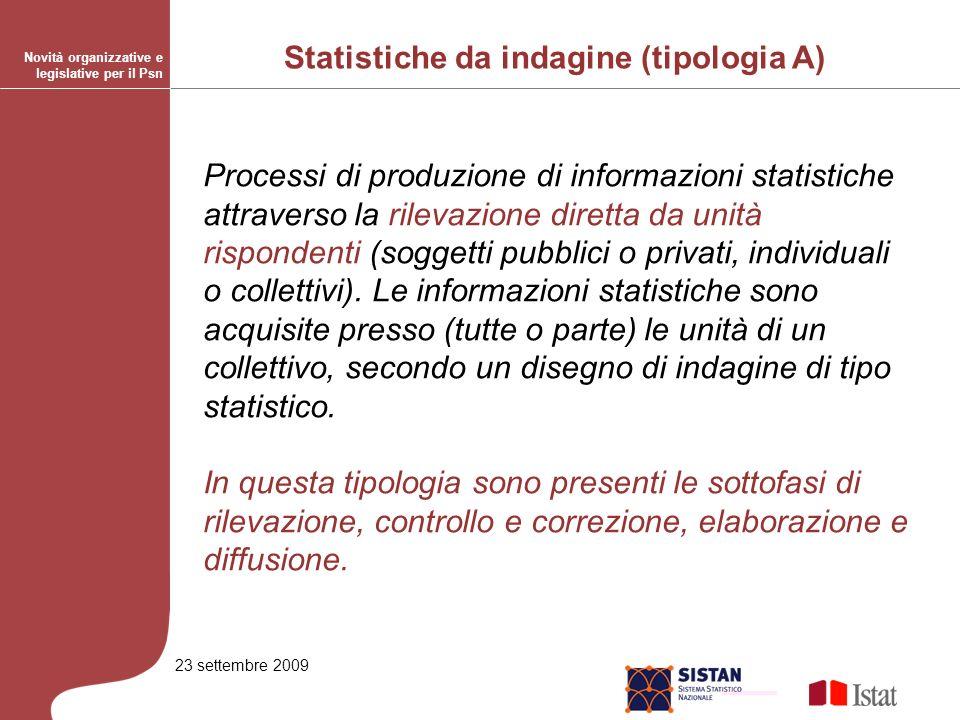 23 settembre 2009 Processi di produzione di informazioni statistiche attraverso la rilevazione diretta da unità rispondenti (soggetti pubblici o privati, individuali o collettivi).